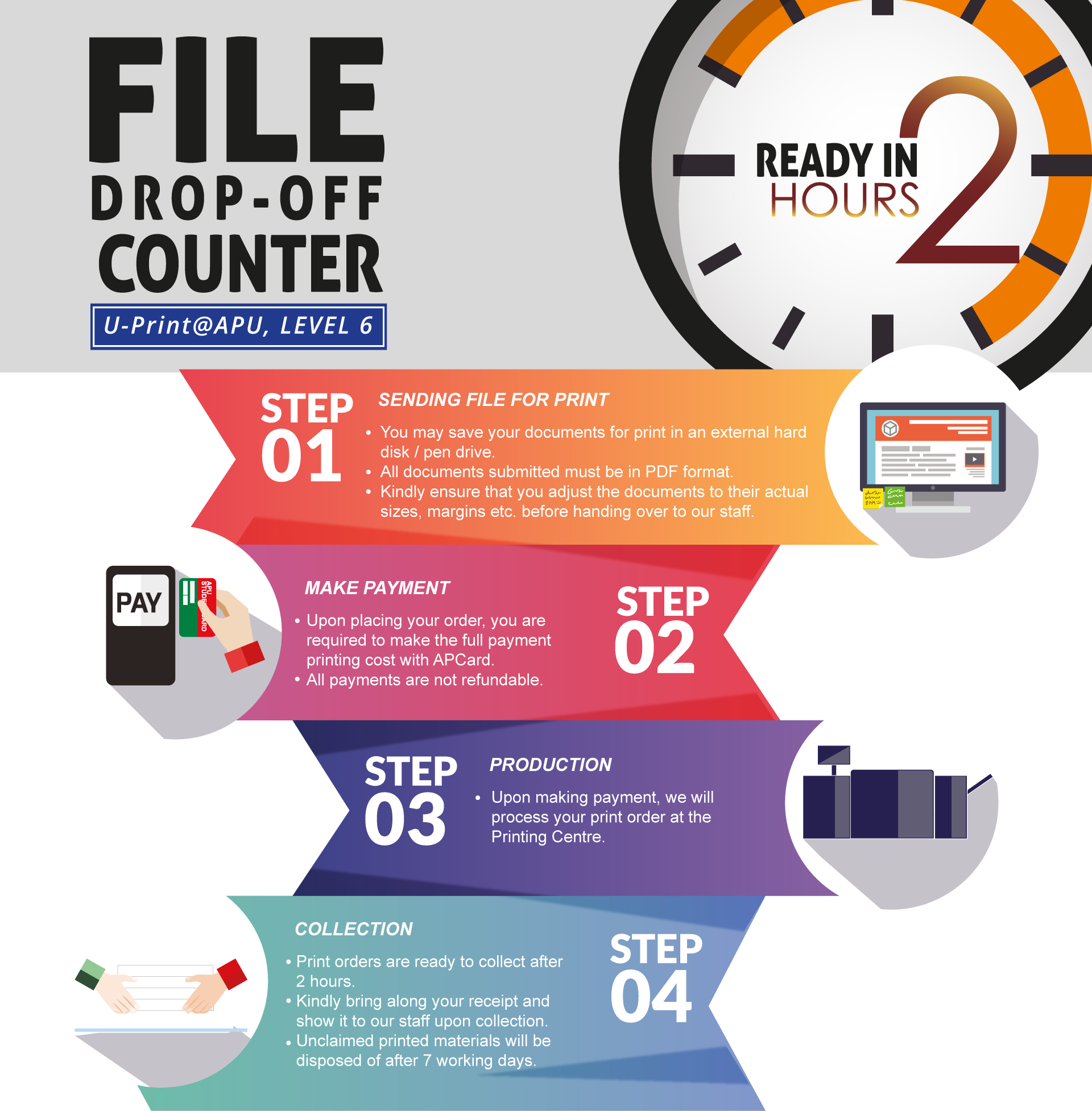 FILE DROP-OFF COUNTER @ PRINTING CENTRE, LEVEL 6