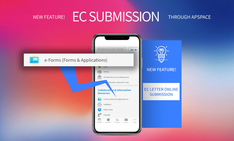 New Online EC Submission